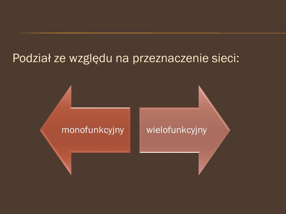 Podział ze względu na przeznaczenie sieci: monofunkcyjnywielofunkcyjny