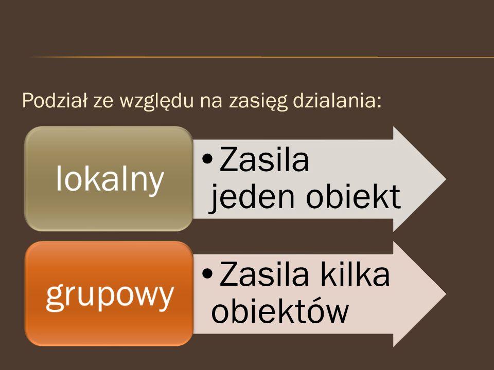 Podział ze względu na zasięg dzialania: Zasila jeden obiekt lokalny Zasila kilka obiektów grupowy