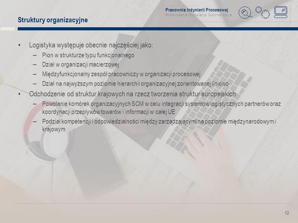 Pracownia Inżynierii Procesowej Modelowanie Symulacja Optymalizacja Struktury organizacyjne Logistyka występuje obecnie najczęściej jako: – Pion w strukturze typu funkcjonalnego – Dział w organizacji macierzowej – Międzyfunkcjonalny zespół pracowniczy w organizacji procesowej – Dział na najwyższym poziomie hierarchii organizacyjnej zorientowanej liniowo Odchodzenie od struktur krajowych na rzecz tworzenia struktur europejskich – Powołanie komórek organizacyjnych SCM w celu integracji systemów logistycznych partnerów oraz koordynacji przepływów towarów i informacji w całej UE – Podział kompetencji i odpowiedzialności między zarządzającymi na poziomie międzynarodowym i krajowym 12
