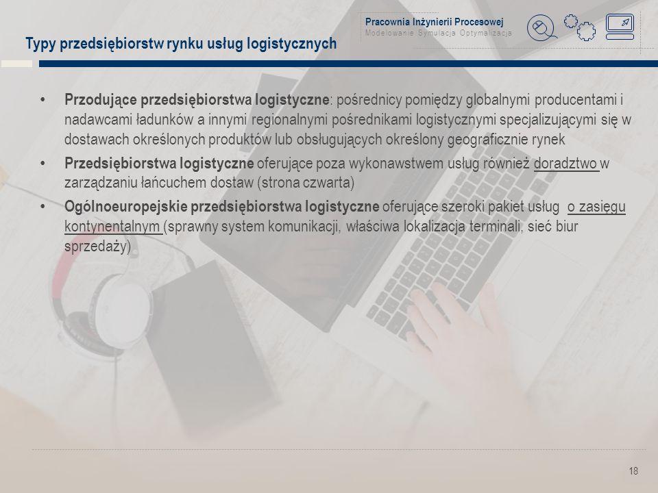 Pracownia Inżynierii Procesowej Modelowanie Symulacja Optymalizacja Typy przedsiębiorstw rynku usług logistycznych Przodujące przedsiębiorstwa logistyczne : pośrednicy pomiędzy globalnymi producentami i nadawcami ładunków a innymi regionalnymi pośrednikami logistycznymi specjalizującymi się w dostawach określonych produktów lub obsługujących określony geograficznie rynek Przedsiębiorstwa logistyczne oferujące poza wykonawstwem usług również doradztwo w zarządzaniu łańcuchem dostaw (strona czwarta) Ogólnoeuropejskie przedsiębiorstwa logistyczne oferujące szeroki pakiet usług o zasięgu kontynentalnym (sprawny system komunikacji, właściwa lokalizacja terminali, sieć biur sprzedaży) 18