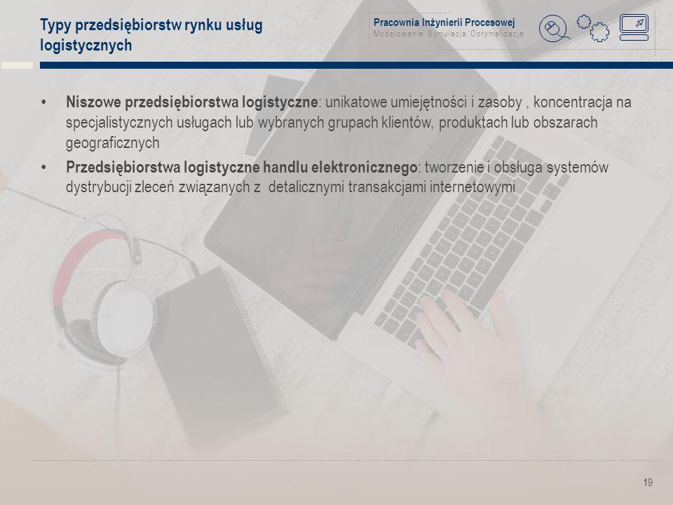 Pracownia Inżynierii Procesowej Modelowanie Symulacja Optymalizacja Typy przedsiębiorstw rynku usług logistycznych Niszowe przedsiębiorstwa logistyczne : unikatowe umiejętności i zasoby, koncentracja na specjalistycznych usługach lub wybranych grupach klientów, produktach lub obszarach geograficznych Przedsiębiorstwa logistyczne handlu elektronicznego : tworzenie i obsługa systemów dystrybucji zleceń związanych z detalicznymi transakcjami internetowymi 19