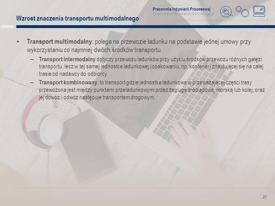 Pracownia Inżynierii Procesowej Modelowanie Symulacja Optymalizacja Wzrost znaczenia transportu multimodalnego Transport multimodalny : polega na przewozie ładunku na podstawie jednej umowy przy wykorzystaniu co najmniej dwóch środków transportu – Transport intermodalny dotyczy przewozu ładunków przy użyciu środków przewozu różnych gałęzi transportu, lecz w tej samej jednostce ładunkowej (opakowaniu, np.
