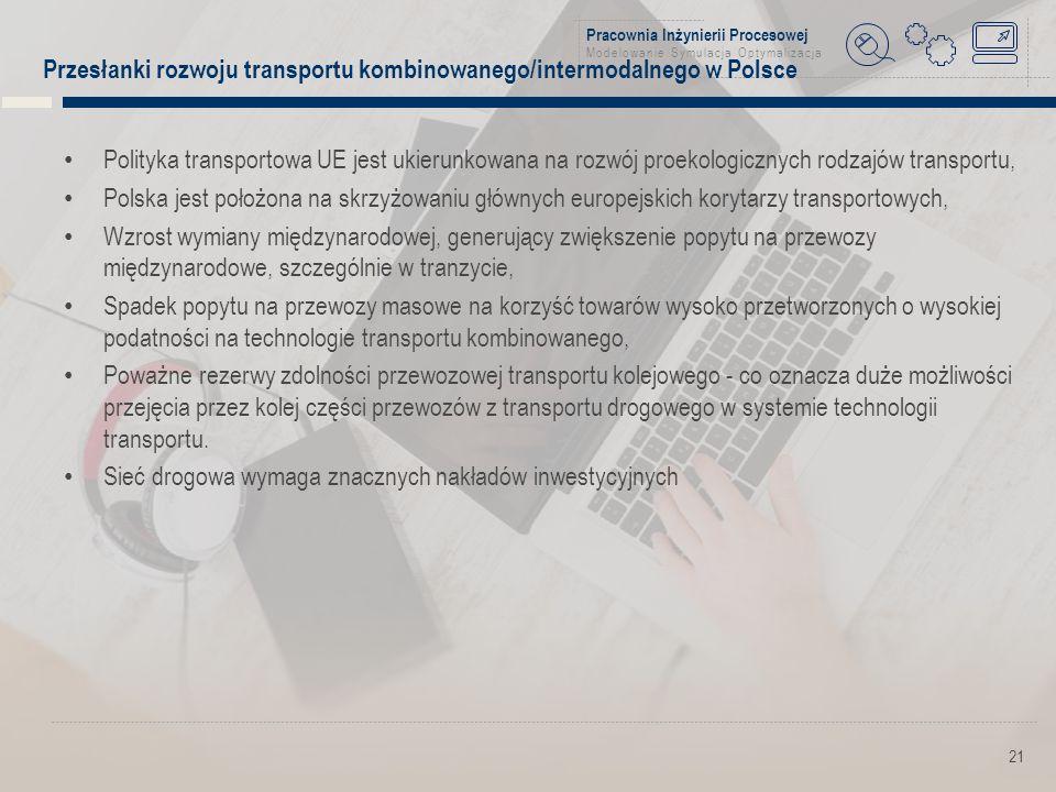 Pracownia Inżynierii Procesowej Modelowanie Symulacja Optymalizacja Przesłanki rozwoju transportu kombinowanego/intermodalnego w Polsce Polityka transportowa UE jest ukierunkowana na rozwój proekologicznych rodzajów transportu, Polska jest położona na skrzyżowaniu głównych europejskich korytarzy transportowych, Wzrost wymiany międzynarodowej, generujący zwiększenie popytu na przewozy międzynarodowe, szczególnie w tranzycie, Spadek popytu na przewozy masowe na korzyść towarów wysoko przetworzonych o wysokiej podatności na technologie transportu kombinowanego, Poważne rezerwy zdolności przewozowej transportu kolejowego - co oznacza duże możliwości przejęcia przez kolej części przewozów z transportu drogowego w systemie technologii transportu.