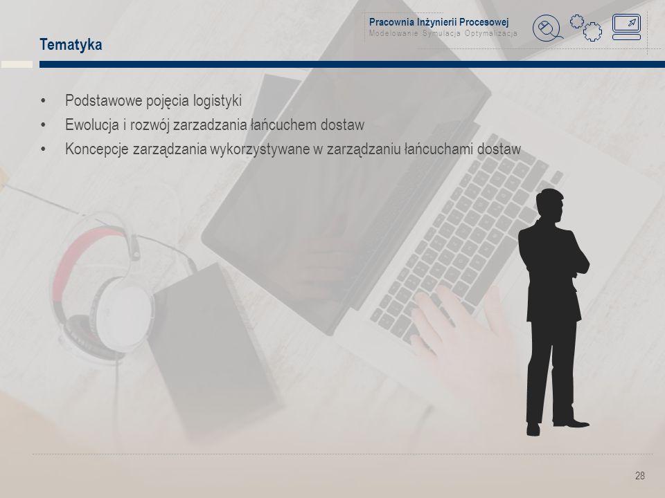 Pracownia Inżynierii Procesowej Modelowanie Symulacja Optymalizacja Podstawowe pojęcia logistyki Ewolucja i rozwój zarzadzania łańcuchem dostaw Koncepcje zarządzania wykorzystywane w zarządzaniu łańcuchami dostaw Tematyka 28