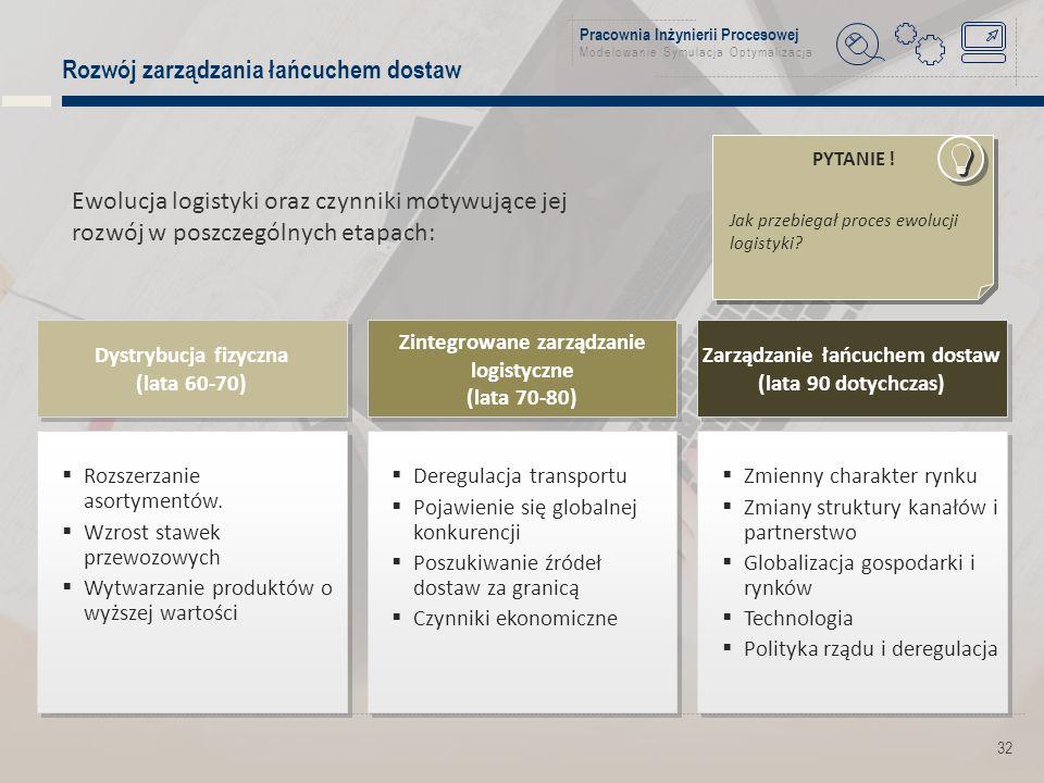 Pracownia Inżynierii Procesowej Modelowanie Symulacja Optymalizacja Rozwój zarządzania łańcuchem dostaw 32 Ewolucja logistyki oraz czynniki motywujące jej rozwój w poszczególnych etapach: Dystrybucja fizyczna (lata 60-70) Dystrybucja fizyczna (lata 60-70) Zintegrowane zarządzanie logistyczne (lata 70-80) Zintegrowane zarządzanie logistyczne (lata 70-80) Zarządzanie łańcuchem dostaw (lata 90 dotychczas) Zarządzanie łańcuchem dostaw (lata 90 dotychczas)  Rozszerzanie asortymentów.