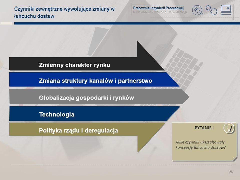 Pracownia Inżynierii Procesowej Modelowanie Symulacja Optymalizacja Czynniki zewnętrzne wywołujące zmiany w łańcuchu dostaw 36 Zmienny charakter rynku Zmiana struktury kanałów i partnerstwo Globalizacja gospodarki i rynków Technologia Polityka rządu i deregulacja PYTANIE .