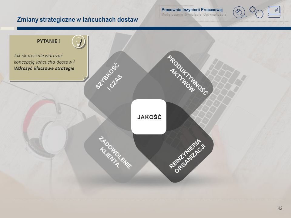 Pracownia Inżynierii Procesowej Modelowanie Symulacja Optymalizacja Zmiany strategiczne w łańcuchach dostaw 42 SZYBKOŚĆ I CZAS PRODUKTYWNOŚĆ AKTYWÓW ZADOWOLENIE KLIENTA.