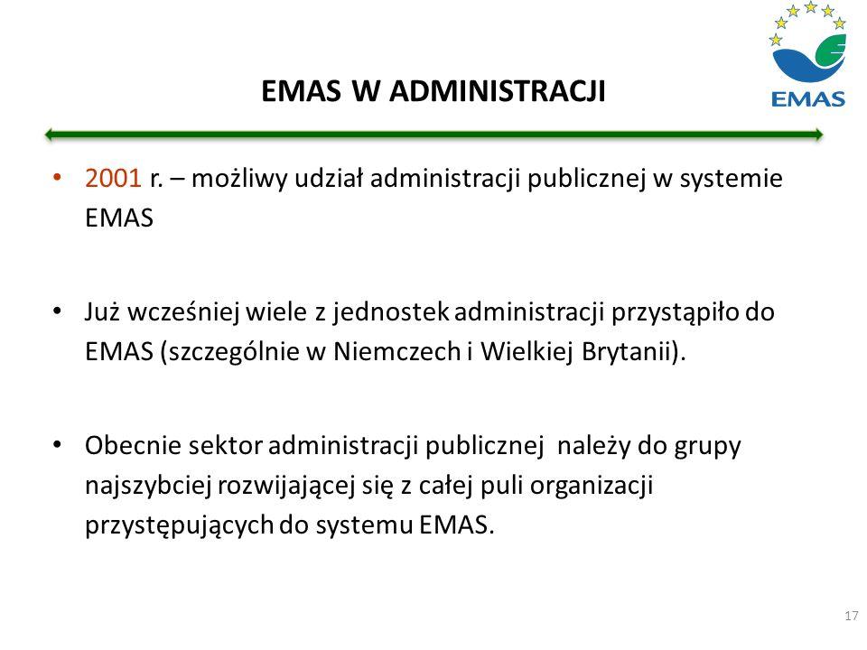 EMAS W ADMINISTRACJI 17 2001 r. – możliwy udział administracji publicznej w systemie EMAS Już wcześniej wiele z jednostek administracji przystąpiło do