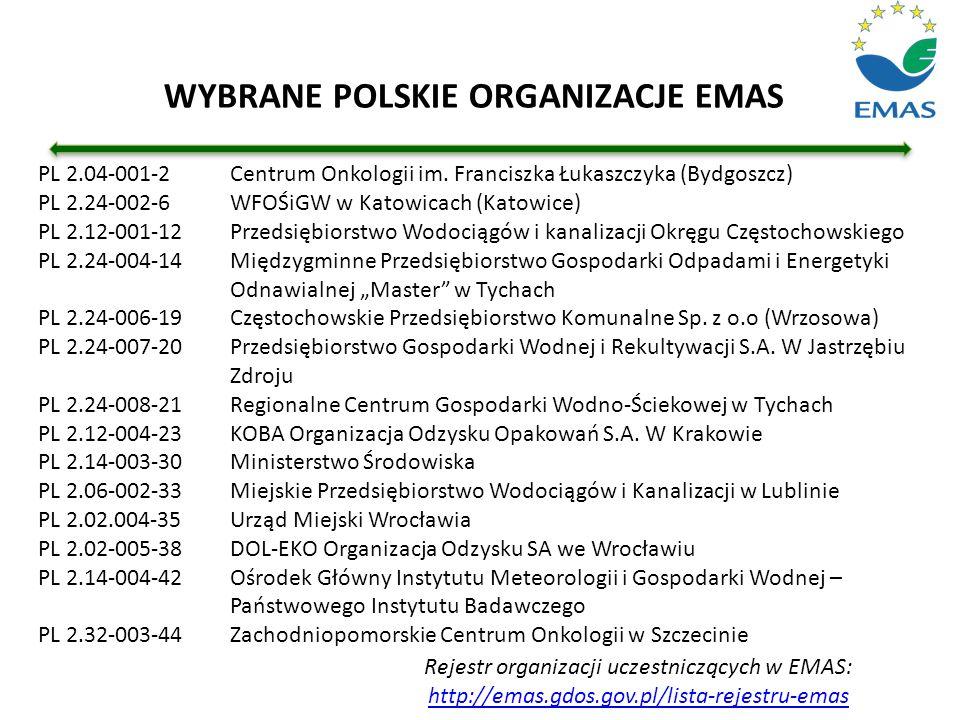 PL 2.04-001-2Centrum Onkologii im. Franciszka Łukaszczyka (Bydgoszcz) PL 2.24-002-6 WFOŚiGW w Katowicach (Katowice) PL 2.12-001-12Przedsiębiorstwo Wod