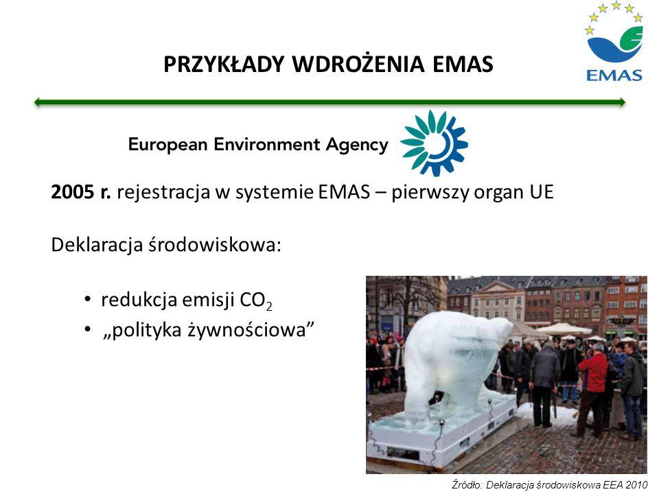 """2005 r. rejestracja w systemie EMAS – pierwszy organ UE Deklaracja środowiskowa: redukcja emisji CO 2 """"polityka żywnościowa"""" Źródło: Deklaracja środow"""