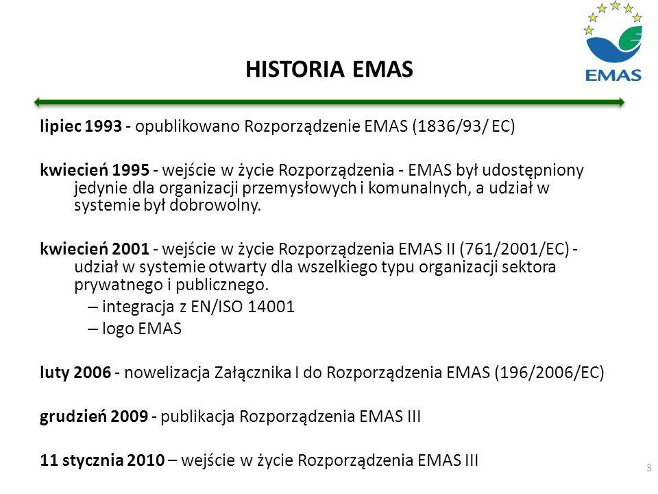 HISTORIA EMAS 3 lipiec 1993 - opublikowano Rozporządzenie EMAS (1836/93/ EC) kwiecień 1995 - wejście w życie Rozporządzenia - EMAS był udostępniony je