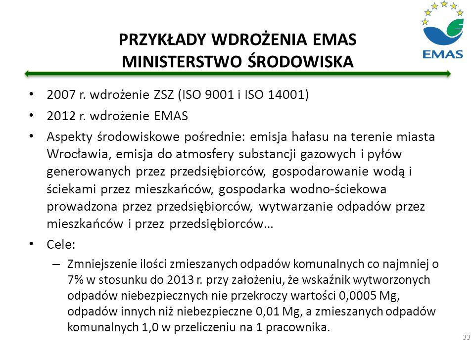 2007 r. wdrożenie ZSZ (ISO 9001 i ISO 14001) 2012 r. wdrożenie EMAS Aspekty środowiskowe pośrednie: emisja hałasu na terenie miasta Wrocławia, emisja