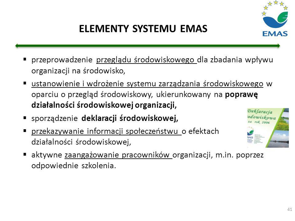 ELEMENTY SYSTEMU EMAS  przeprowadzenie przeglądu środowiskowego dla zbadania wpływu organizacji na środowisko,  ustanowienie i wdrożenie systemu zar