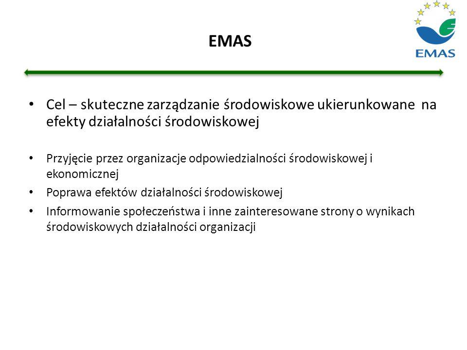 EMAS Cel – skuteczne zarządzanie środowiskowe ukierunkowane na efekty działalności środowiskowej Przyjęcie przez organizacje odpowiedzialności środowi