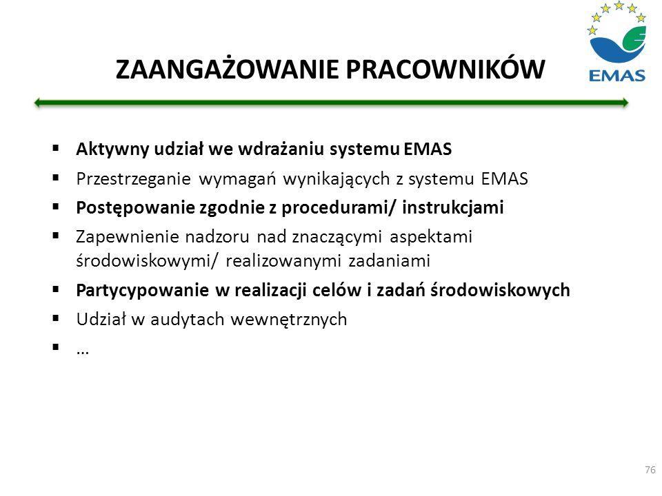 ZAANGAŻOWANIE PRACOWNIKÓW  Aktywny udział we wdrażaniu systemu EMAS  Przestrzeganie wymagań wynikających z systemu EMAS  Postępowanie zgodnie z pro