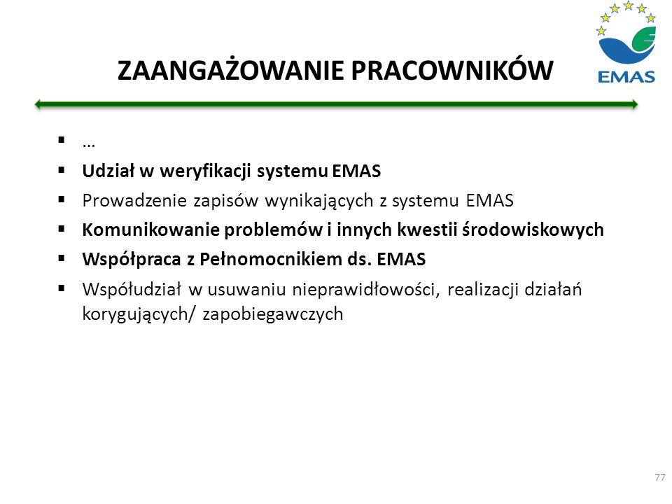 ZAANGAŻOWANIE PRACOWNIKÓW  …  Udział w weryfikacji systemu EMAS  Prowadzenie zapisów wynikających z systemu EMAS  Komunikowanie problemów i innych