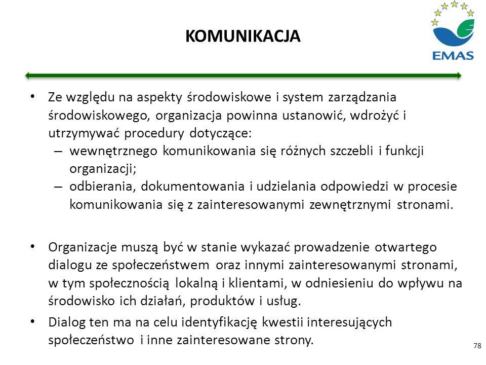 Ze względu na aspekty środowiskowe i system zarządzania środowiskowego, organizacja powinna ustanowić, wdrożyć i utrzymywać procedury dotyczące: – wew