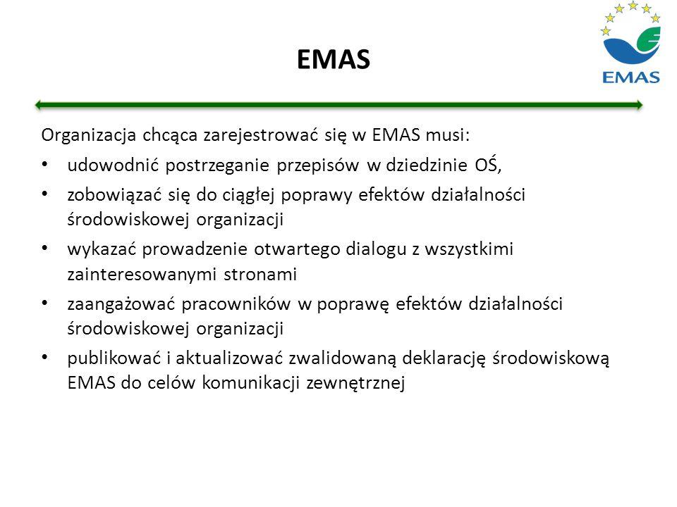 Organizacja chcąca zarejestrować się w EMAS musi: udowodnić postrzeganie przepisów w dziedzinie OŚ, zobowiązać się do ciągłej poprawy efektów działaln