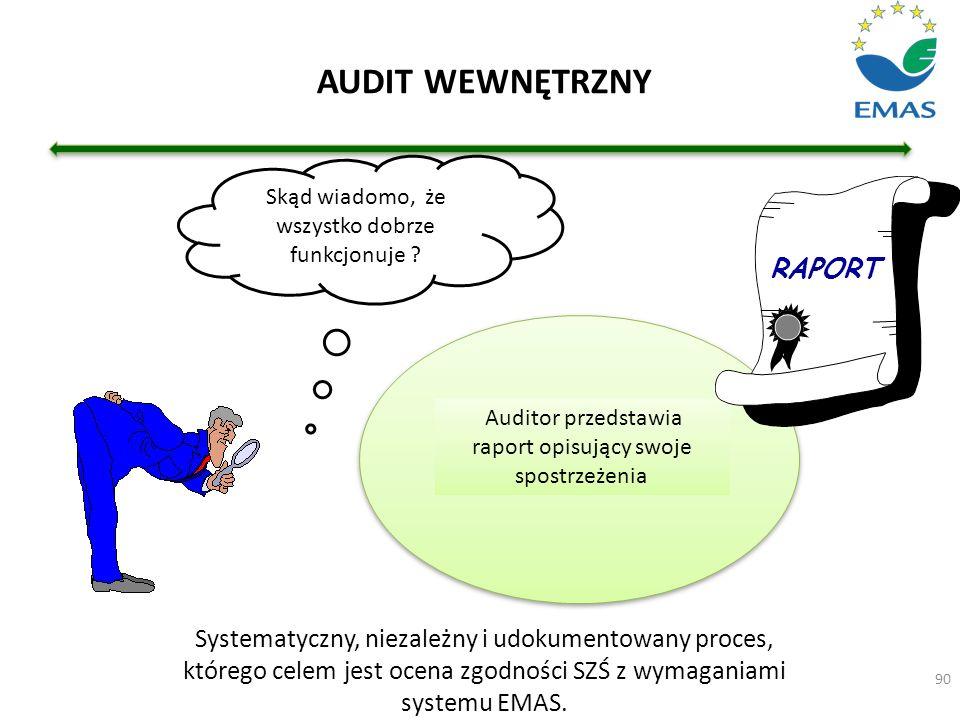 Auditor przedstawia raport opisujący swoje spostrzeżenia Skąd wiadomo, że wszystko dobrze funkcjonuje ? AUDIT WEWNĘTRZNY RAPORT 90 Systematyczny, niez