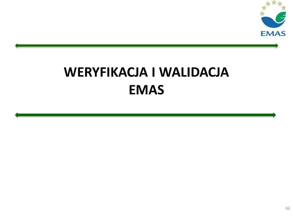 WERYFIKACJA I WALIDACJA EMAS 96