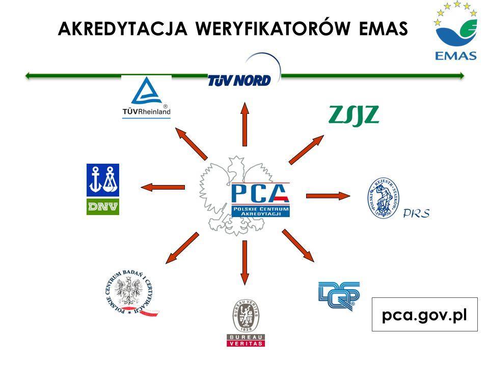 AKREDYTACJA WERYFIKATORÓW EMAS pca.gov.pl
