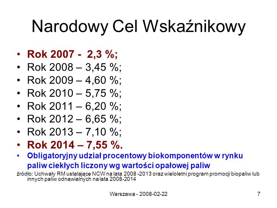 Warszawa - 2008-02-227 Narodowy Cel Wskaźnikowy Rok 2007 - 2,3 %; Rok 2008 – 3,45 %; Rok 2009 – 4,60 %; Rok 2010 – 5,75 %; Rok 2011 – 6,20 %; Rok 2012 – 6,65 %; Rok 2013 – 7,10 %; Rok 2014 – 7,55 %.