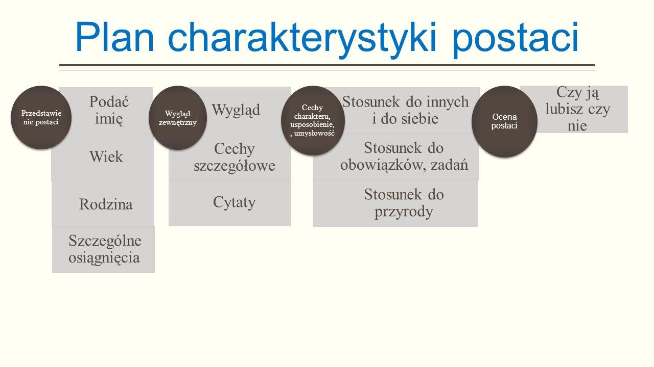Wstęp - (ogólna prezentacja postaci np.