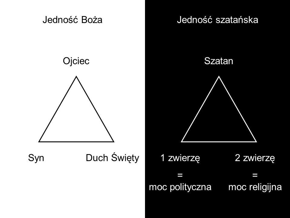 s Jedność Boża Ojciec SynDuch Święty Jedność szatańska Szatan 1 zwierzę = moc polityczna 2 zwierzę = moc religijna