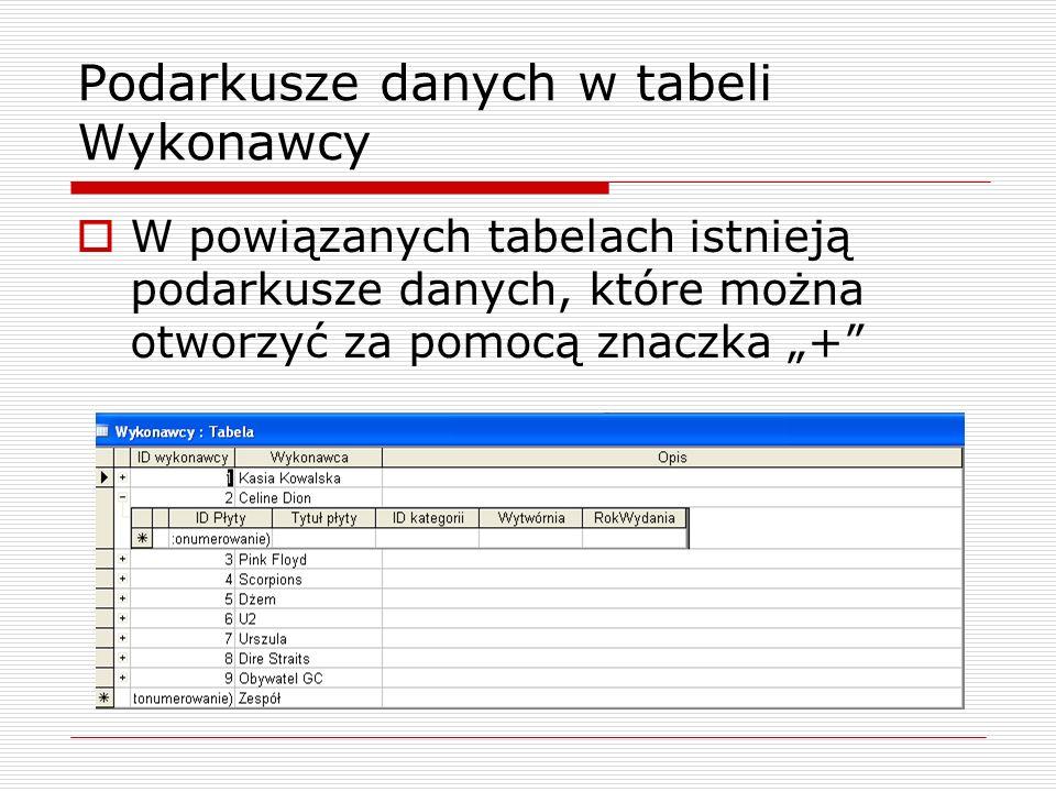 """Podarkusze danych w tabeli Wykonawcy  W powiązanych tabelach istnieją podarkusze danych, które można otworzyć za pomocą znaczka """"+"""