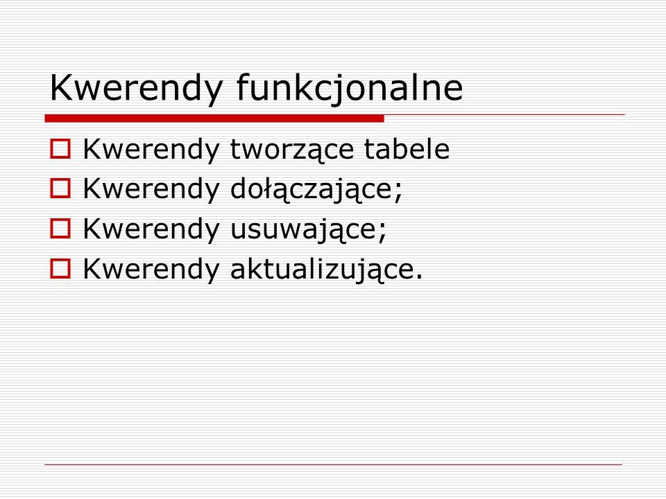 Kwerendy funkcjonalne  Kwerendy tworzące tabele  Kwerendy dołączające;  Kwerendy usuwające;  Kwerendy aktualizujące.