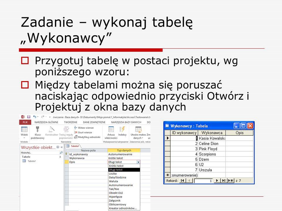 """Zadanie – wykonaj tabelę """"Wykonawcy  Przygotuj tabelę w postaci projektu, wg poniższego wzoru:  Między tabelami można się poruszać naciskając odpowiednio przyciski Otwórz i Projektuj z okna bazy danych"""