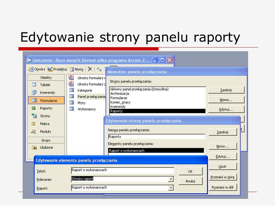 Edytowanie strony panelu raporty