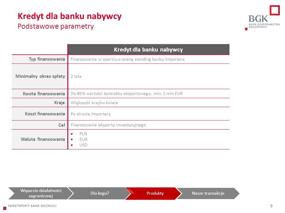 204/204/204 218/32/56 118/126/132 183/32/51 227/30/54 9 Kredyt dla banku nabywcy Podstawowe parametry Kredyt dla banku nabywcy Typ finansowania Finans