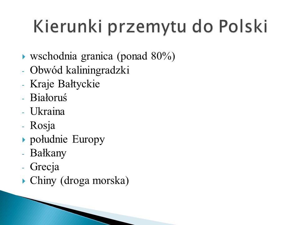  wschodnia granica (ponad 80%) - Obwód kaliningradzki - Kraje Bałtyckie - Białoruś - Ukraina - Rosja  południe Europy - Bałkany - Grecja  Chiny (dr