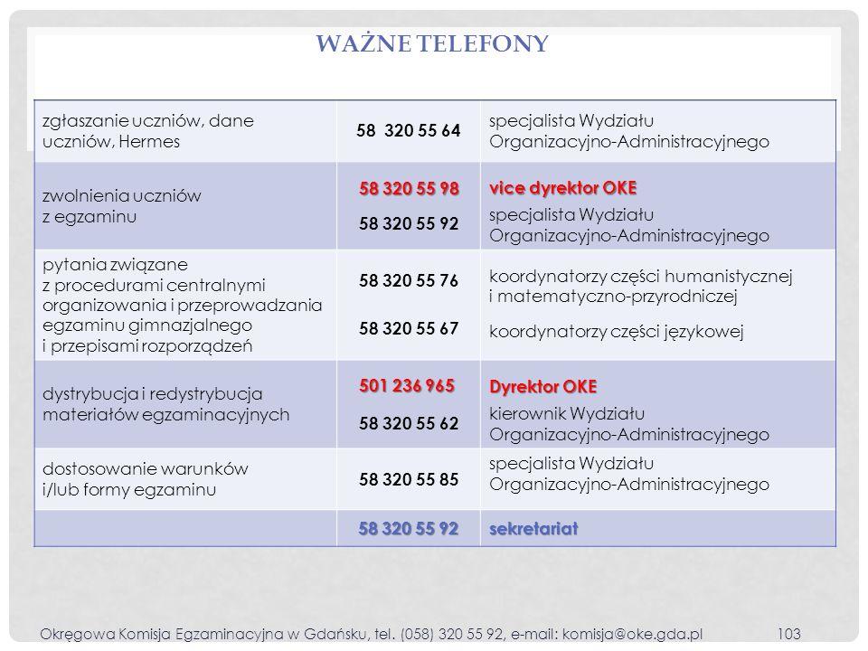 WAŻNE TELEFONY Okręgowa Komisja Egzaminacyjna w Gdańsku, tel. (058) 320 55 92, e-mail: komisja@oke.gda.pl103 zgłaszanie uczniów, dane uczniów, Hermes