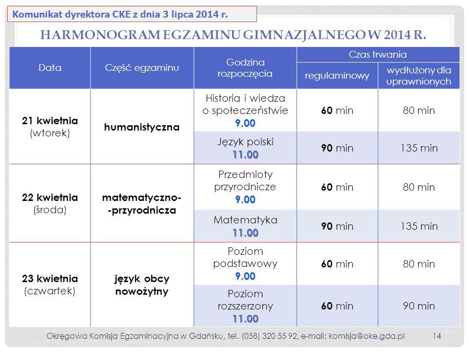 Okręgowa Komisja Egzaminacyjna w Gdańsku, tel. (058) 320 55 92, e-mail: komisja@oke.gda.pl14 DataCzęść egzaminu Godzina rozpoczęcia Czas trwania regul