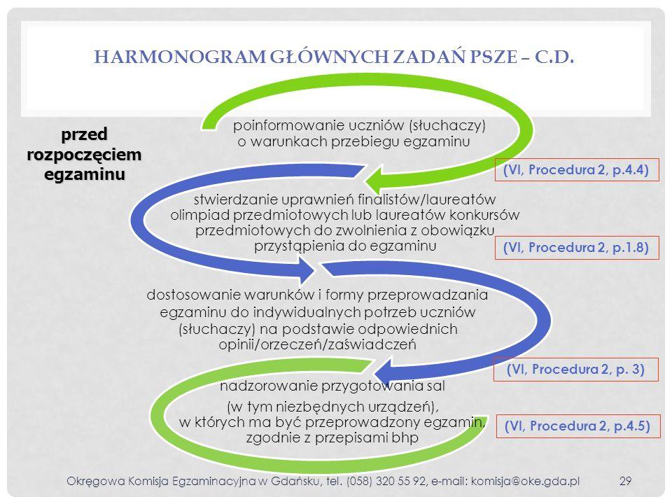 HARMONOGRAM GŁÓWNYCH ZADAŃ PSZE – C.D. poinformowanie uczniów (słuchaczy) o warunkach przebiegu egzaminu stwierdzanie uprawnień finalistów/laureatów o