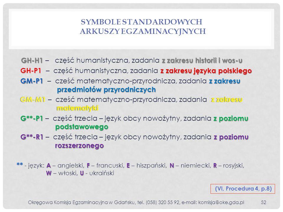 SYMBOLE STANDARDOWYCH ARKUSZY EGZAMINACYJNYCH GH-H1z zakresu historii i wos-u GH-H1 – część humanistyczna, zadania z zakresu historii i wos-u GH-P1z zakresu języka polskiego GH-P1 – część humanistyczna, zadania z zakresu języka polskiego GM-P1z zakresu przedmiotów przyrodniczych GM-P1 – cześć matematyczno-przyrodnicza, zadania z zakresu przedmiotów przyrodniczych GM-M1 z zakresu matematyki GM-M1 – cześć matematyczno-przyrodnicza, zadania z zakresu matematyki G**-P1 z poziomu podstawowego G**-P1 – część trzecia – język obcy nowożytny, zadania z poziomu podstawowego G**-R1 z poziomu rozszerzonego G**-R1 – część trzecia – język obcy nowożytny, zadania z poziomu rozszerzonego ** AF ENR W U ** - język: A – angielski, F – francuski, E – hiszpański, N – niemiecki, R – rosyjski, W – włoski, U - ukraiński (VI, Procedura 4, p.8) Okręgowa Komisja Egzaminacyjna w Gdańsku, tel.