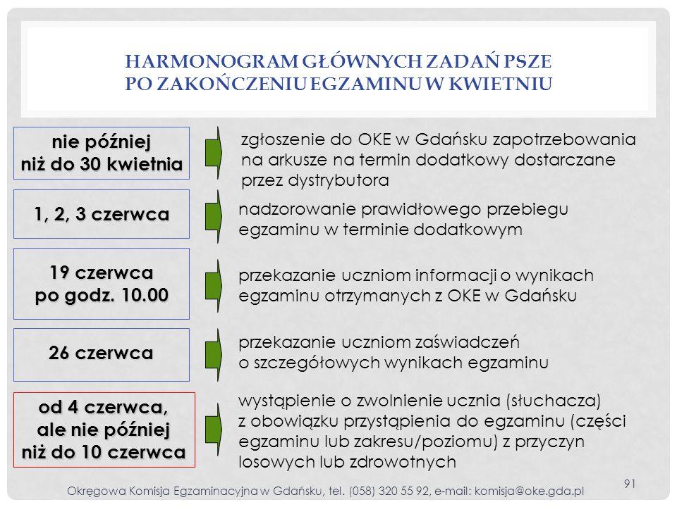 HARMONOGRAM GŁÓWNYCH ZADAŃ PSZE PO ZAKOŃCZENIU EGZAMINU W KWIETNIU przekazanie uczniom informacji o wynikach egzaminu otrzymanych z OKE w Gdańsku nadzorowanie prawidłowego przebiegu egzaminu w terminie dodatkowym wystąpienie o zwolnienie ucznia (słuchacza) z obowiązku przystąpienia do egzaminu (części egzaminu lub zakresu/poziomu) z przyczyn losowych lub zdrowotnych 1, 2, 3 czerwca 19 czerwca po godz.