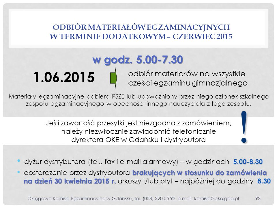 Jeśli zawartość przesyłki jest niezgodna z zamówieniem, należy niezwłocznie zawiadomić telefonicznie dyrektora OKE w Gdańsku i dystrybutora 5.00-8.30 dyżur dystrybutora (tel., fax i e-mail alarmowy) – w godzinach 5.00-8.30 brakujących w stosunku do zamówienia na dzień 30 kwietnia 2015 r.