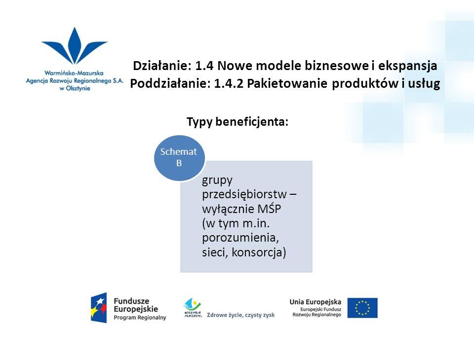 Działanie: 1.4 Nowe modele biznesowe i ekspansja Poddziałanie: 1.4.2 Pakietowanie produktów i usług Typy beneficjenta: grupy przedsiębiorstw – wyłącznie MŚP (w tym m.in.