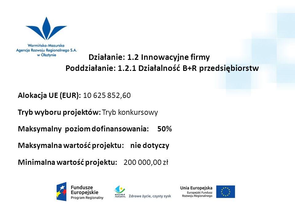 Działanie: 1.2 Innowacyjne firmy Poddziałanie: 1.2.1 Działalność B+R przedsiębiorstw Alokacja UE (EUR): 10 625 852,60 Tryb wyboru projektów: Tryb konkursowy Maksymalny poziom dofinansowania: 50% Maksymalna wartość projektu: nie dotyczy Minimalna wartość projektu: 200 000,00 zł