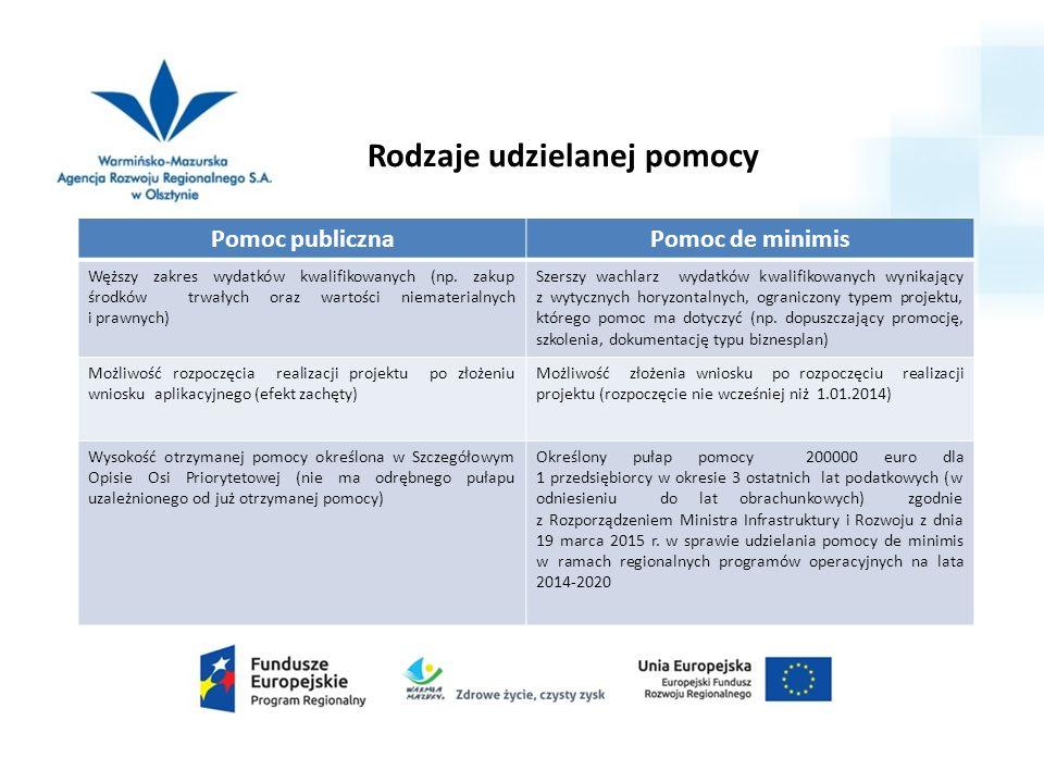 Rodzaje udzielanej pomocy Pomoc publicznaPomoc de minimis Węższy zakres wydatków kwalifikowanych (np. zakup środków trwałych oraz wartości niematerial