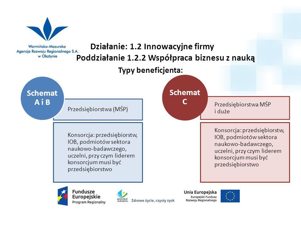 Działanie: 1.2 Innowacyjne firmy Poddziałanie 1.2.2 Współpraca biznesu z nauką Typy beneficjenta: Przedsiębiorstwa (MŚP) Konsorcja: przedsiębiorstw, IOB, podmiotów sektora naukowo-badawczego, uczelni, przy czym liderem konsorcjum musi być przedsiębiorstwo Schemat A i B Przedsiębiorstwa MŚP i duże Konsorcja: przedsiębiorstw, IOB, podmiotów sektora naukowo-badawczego, uczelni, przy czym liderem konsorcjum musi być przedsiębiorstwo Schemat C