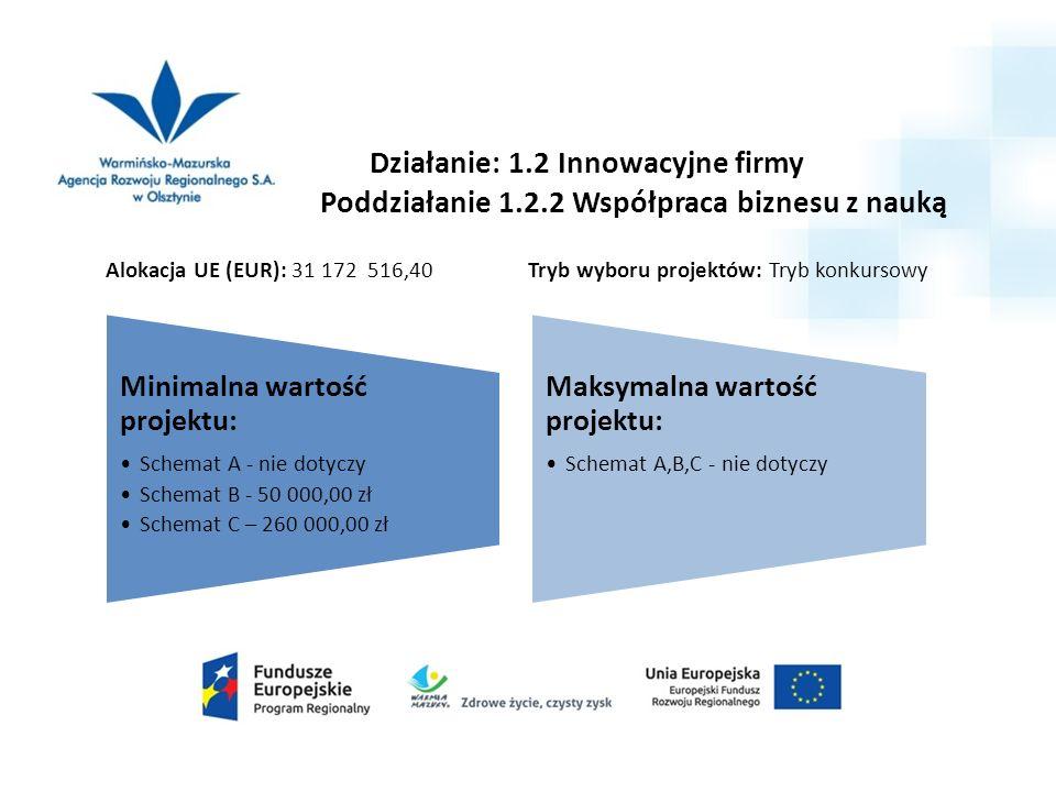 Działanie: 1.2 Innowacyjne firmy Poddziałanie 1.2.2 Współpraca biznesu z nauką Alokacja UE (EUR): 31 172 516,40Tryb wyboru projektów: Tryb konkursowy Minimalna wartość projektu: Schemat A - nie dotyczy Schemat B - 50 000,00 zł Schemat C – 260 000,00 zł Maksymalna wartość projektu: Schemat A,B,C - nie dotyczy