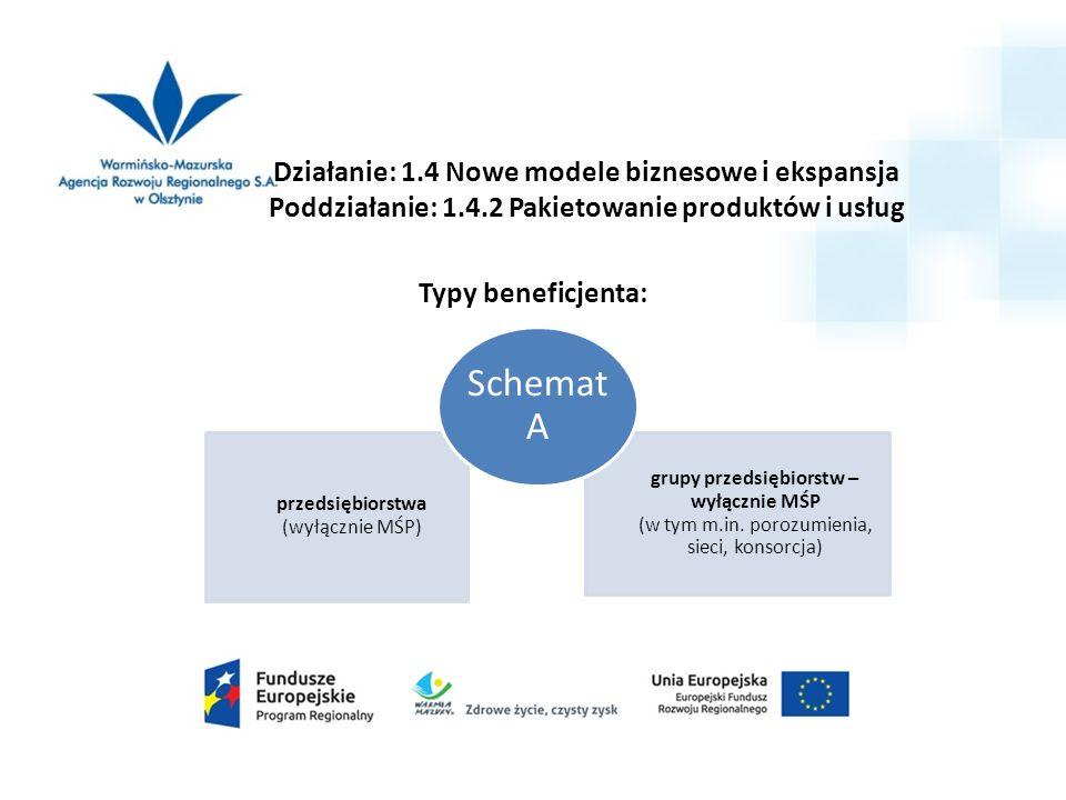 Typy beneficjenta: przedsiębiorstwa (wyłącznie MŚP) grupy przedsiębiorstw – wyłącznie MŚP (w tym m.in. porozumienia, sieci, konsorcja) Schemat A