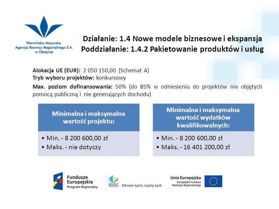 Alokacja UE (EUR): 2 050 150,00 (Schemat A) Tryb wyboru projektów: konkursowy Max. poziom dofinansowania: 50% (do 85% w odniesieniu do projektów nie o