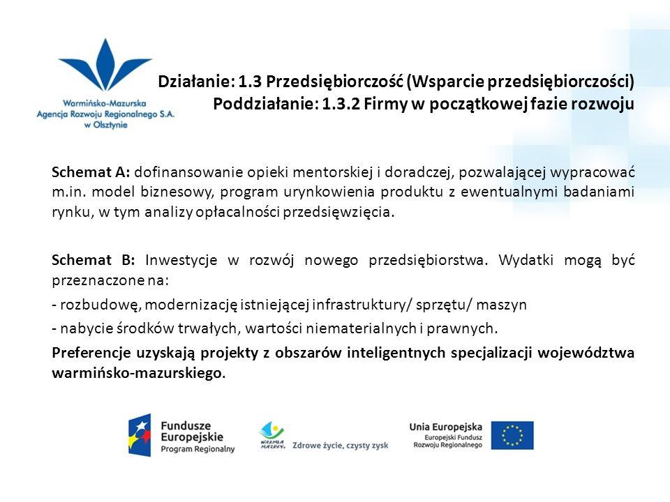Działanie: 1.3 Przedsiębiorczość (Wsparcie przedsiębiorczości) Poddziałanie: 1.3.2 Firmy w początkowej fazie rozwoju Schemat A: dofinansowanie opieki mentorskiej i doradczej, pozwalającej wypracować m.in.