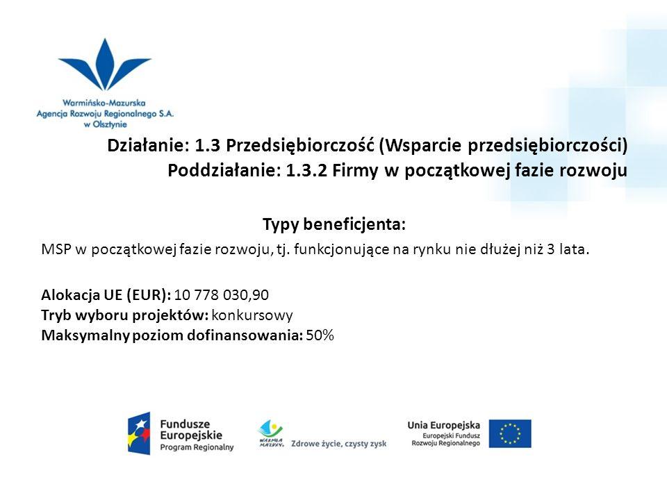 Działanie: 1.3 Przedsiębiorczość (Wsparcie przedsiębiorczości) Poddziałanie: 1.3.2 Firmy w początkowej fazie rozwoju Typy beneficjenta: MSP w początko