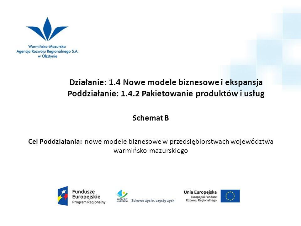 Działanie: 1.4 Nowe modele biznesowe i ekspansja Poddziałanie: 1.4.2 Pakietowanie produktów i usług Schemat B – wsparcie uzyskują przedsięwzięcia realizowane przez co najmniej dwa MŚP mające na celu zmianę modelu zarządzania ofertą firmy poprzez pakietowanie produktów i usług (min.